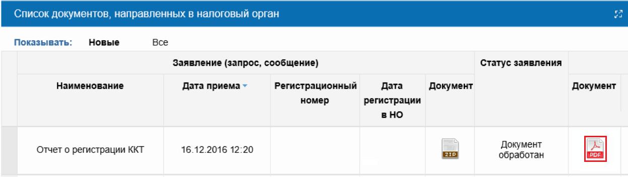 Рисунок 12. Список документов, направленных в налоговый орган. Источник: nalog.ru