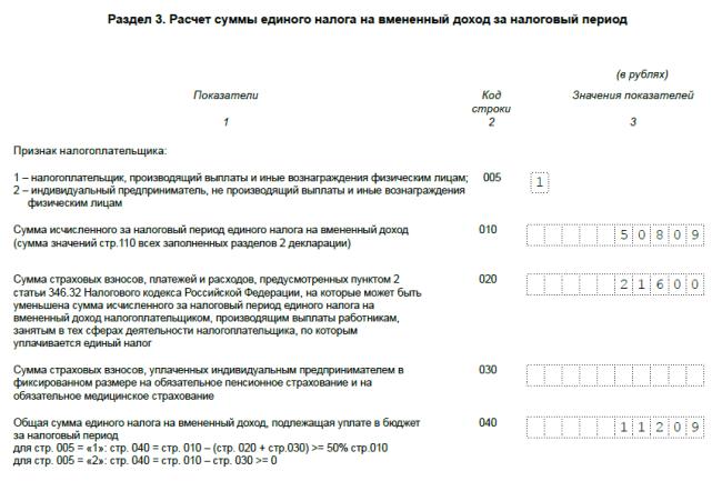 Рис 1.: Образец заполнения 3 раздела декларации ЕНВД.